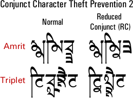 Unicode consonant theft prevention