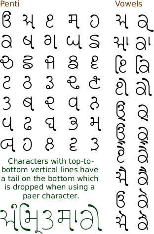 Resources:: ghp full hand-painted-style truetype gurmukhi font.